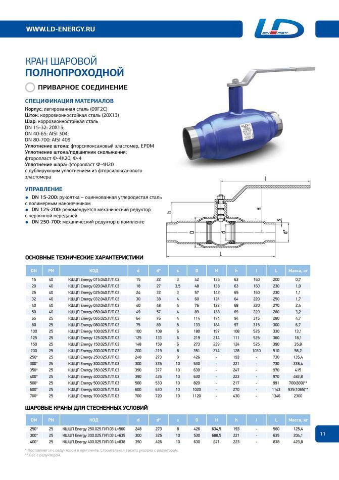 Шаровой стальной кран сварка/сварка Energy, с рукояткой, Ду 15-250, Ру 25-40, LD