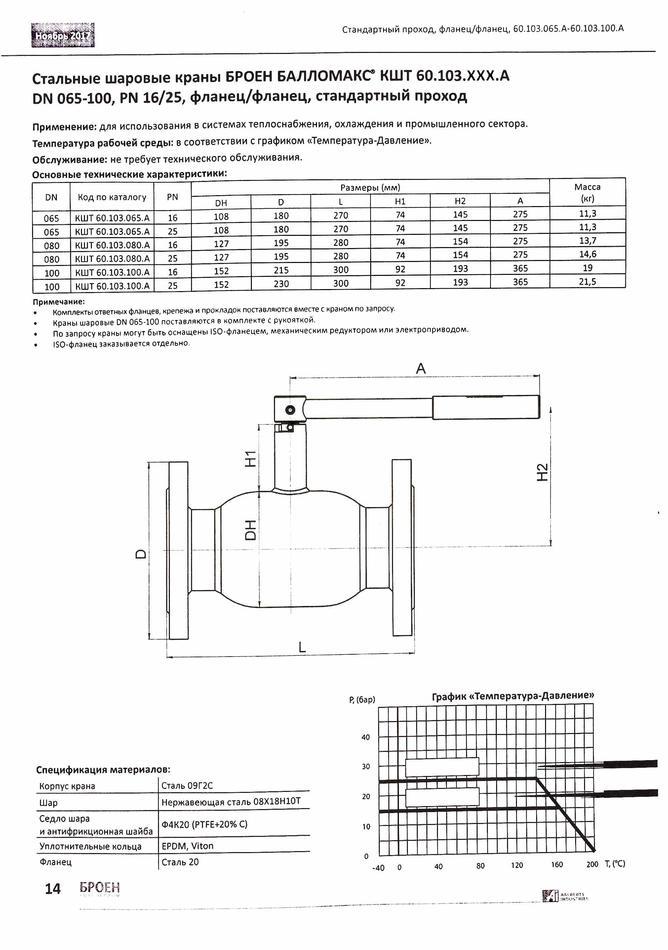 Шаровой стальной кран фланец/фланец, с рукояткой, Ду 65-100 Ру 16-25, Broen Ballomax