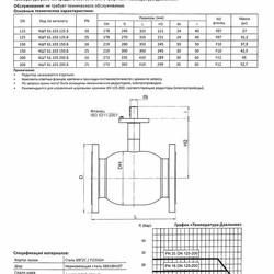 Шаровой стальной кран фланец/фланец, с редуктором, Ду 125-500, Broen Ballomax