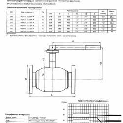 Шаровой стальной кран фланец/фланец полнопроходной, с ИСО-фланцем, Broen Ballomax