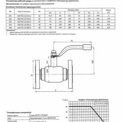 Шаровой стальной кран фланец/фланец полнопроходной, с рукояткой, Ду 15-80 Ру 16-40, Broen Ballomax