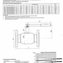 Шаровой стальной кран фланец/фланец, с рукояткой, Ду 15-50 Ру 40, Broen Ballomax