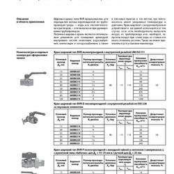Шаровой латунный кран ВР-ВР полнопроходной, с рукояткой, Ду 15-100 Ру 40, Danfoss BVR