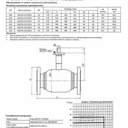 Шаровой стальной кран фланец/фланец полнопроходной, с редуктором, Broen Ballomax